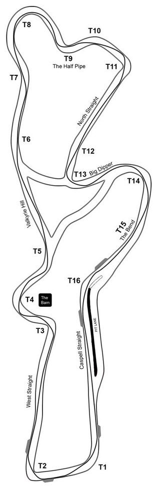Raceway Park Track Layout